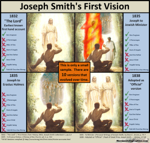 FirstVisionsMormonInfographics